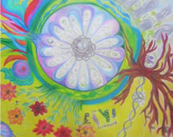 Eco Art Prints